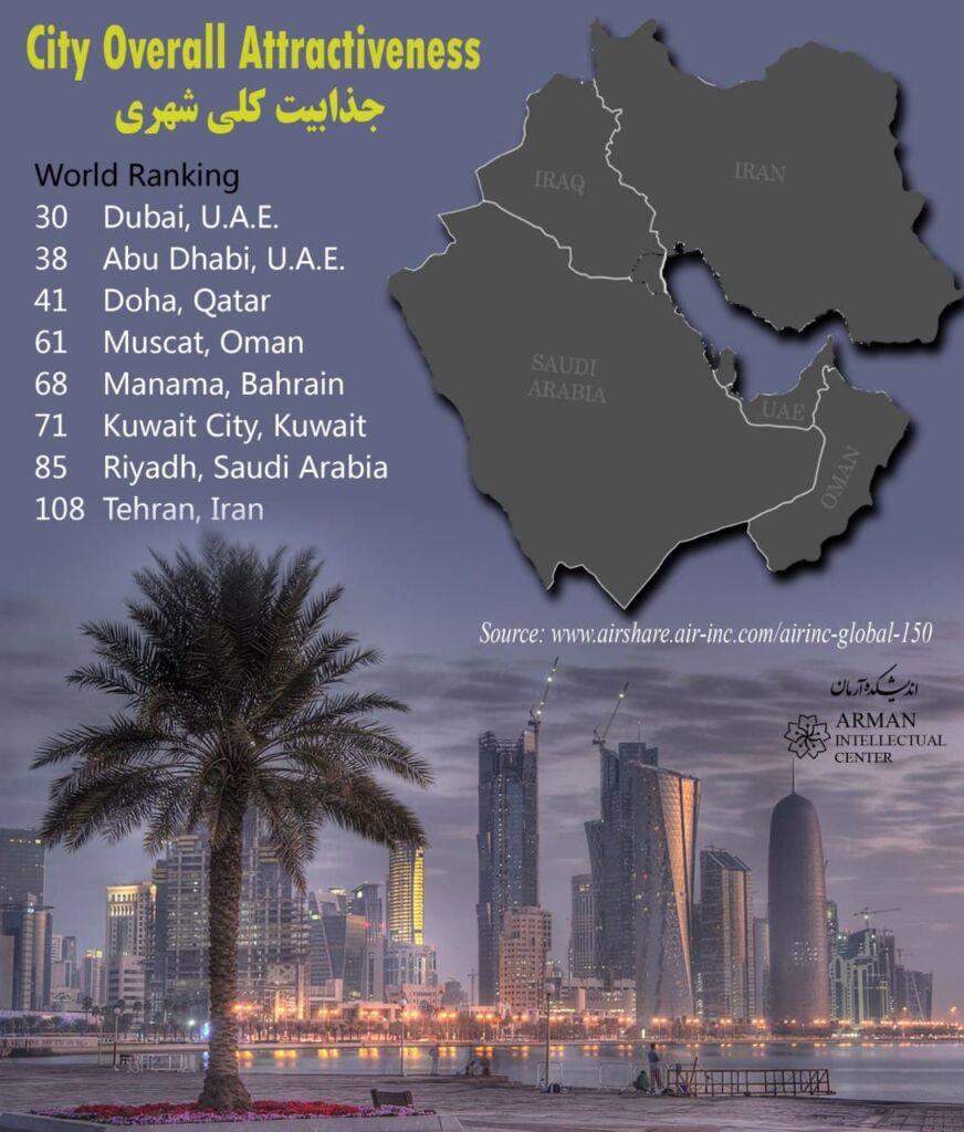 ردهبندی جذاب ترین شهرهای خلیجفارس